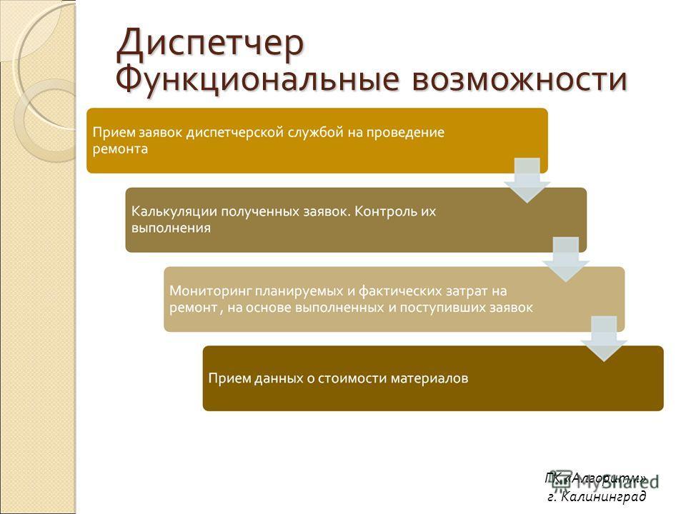 ГК «Алгоритм» г. Калининград Диспетчер Функциональные возможности