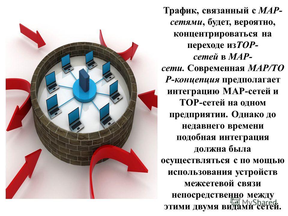 Трафик, связанный с МАР- сетями, будет, вероятно, концентрироваться на переходе изТОР- сетей в МАР- сети. Современная МАР/ТО Р-концепция предполагает интеграцию МАР-сетей и ТОР-сетей на одном предприятии. Однако до недавнего времени подобная интеграц