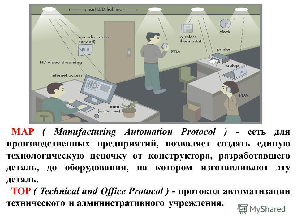 MAP ( Manufacturing Automation Protocol ) - сеть для производственных предприятий, позволяет создать единую технологическую цепочку от конструктора, разработавшего деталь, до оборудования, на котором изготавливают эту деталь. TOP ( Technical and Offi