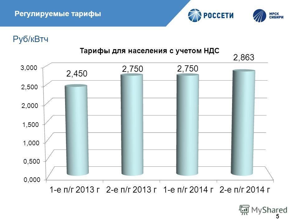 5 Регулируемые тарифы Руб/кВтч