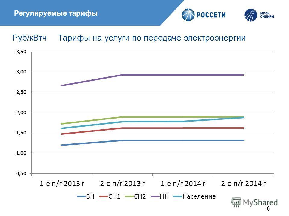 6 Регулируемые тарифы Руб/кВтчТарифы на услуги по передаче электроэнергии
