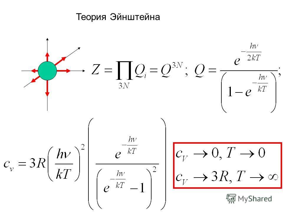 Теория Эйнштейна