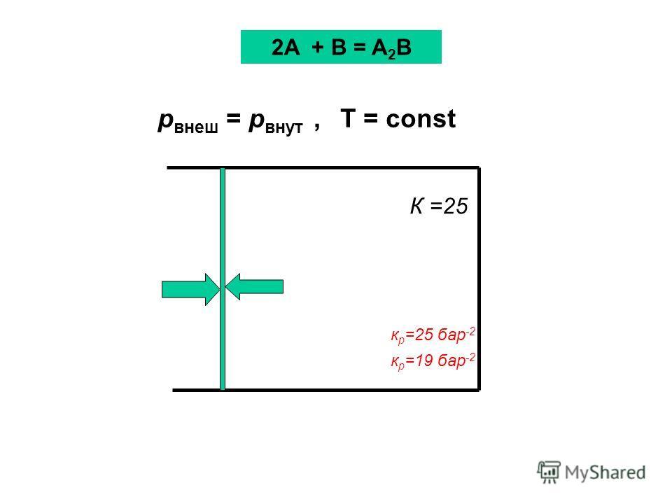 К =25 p внеш = p внут, T = const 2A + B = A 2 B к р =25 бар -2 к р =19 бар -2