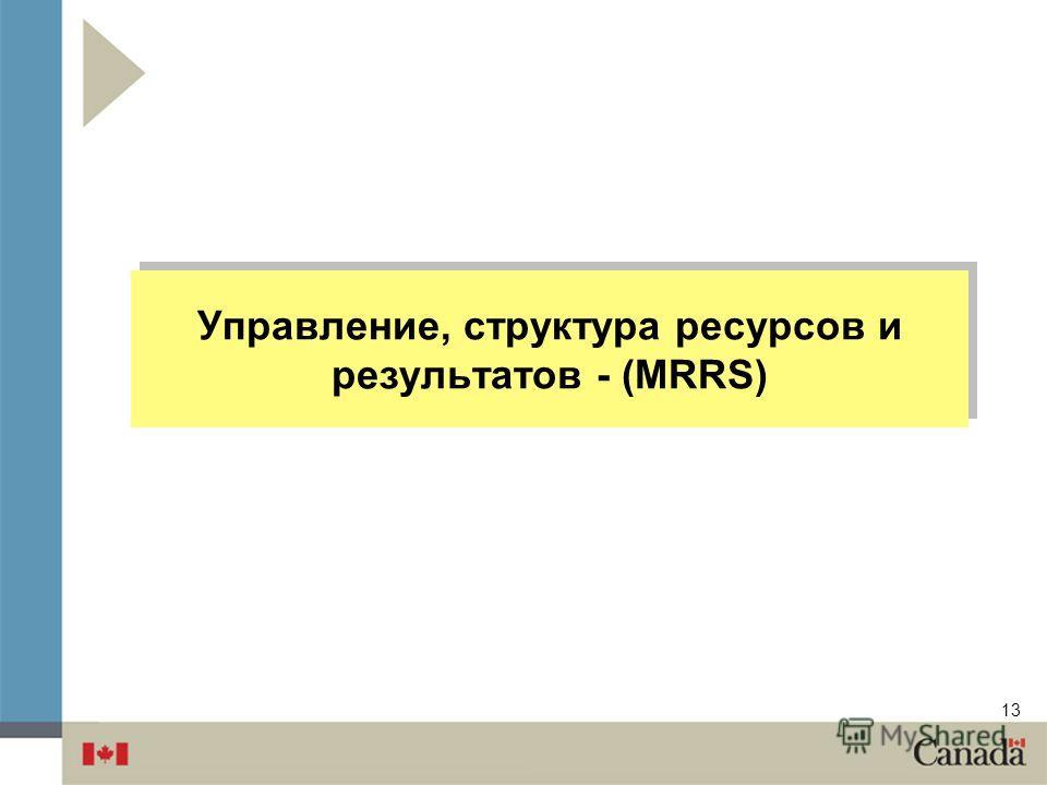 13 Управление, структура ресурсов и результатов - (MRRS)