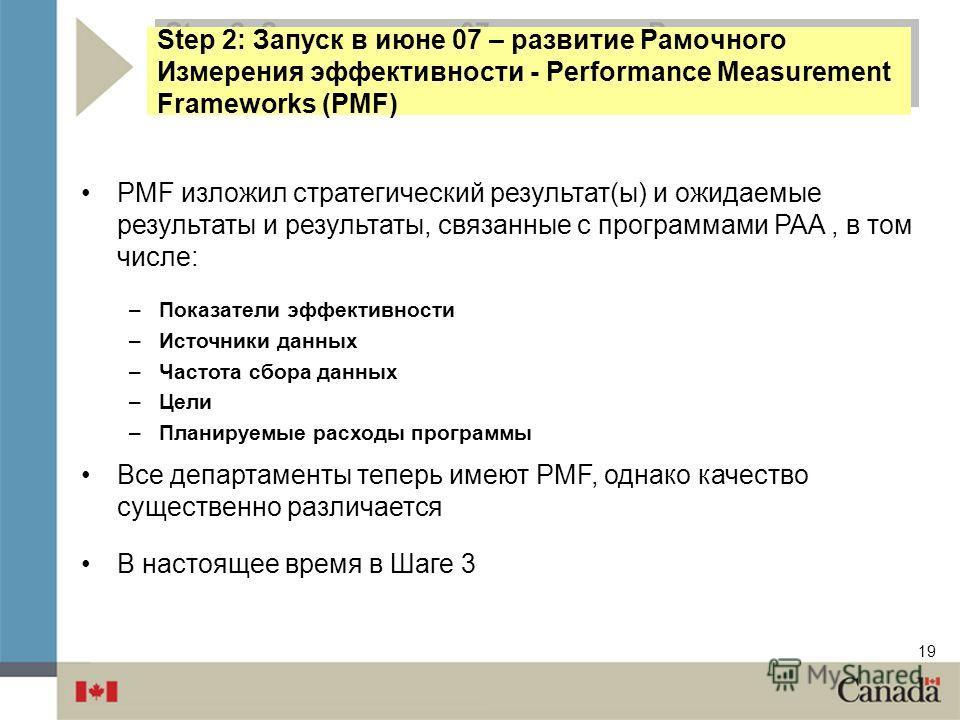 19 Step 2: Запуск в июне 07 – развитие Рамочного Измерения эффективности - Performance Measurement Frameworks (PMF) PMF изложил стратегический результат(ы) и ожидаемые результаты и результаты, связанные с программами PAA, в том числе: –Показатели эфф