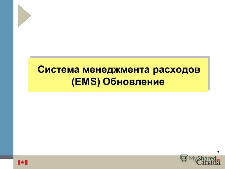 7 Система менеджмента расходов (EMS) Обновление