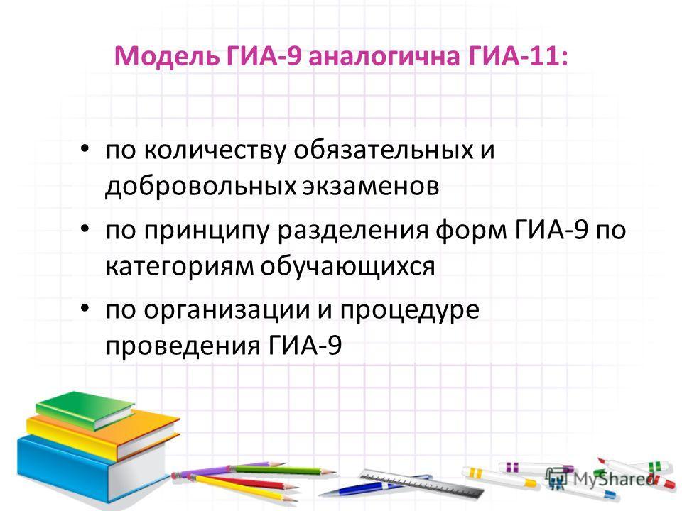 Модель ГИА-9 аналогична ГИА-11: по количеству обязательных и добровольных экзаменов по принципу разделения форм ГИА-9 по категориям обучающихся по организации и процедуре проведения ГИА-9