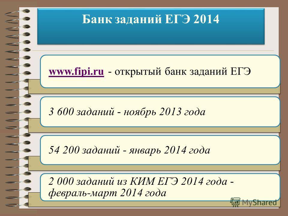 Банк заданий ЕГЭ 2014 www.fipi.ruwww.fipi.ru - открытый банк заданий ЕГЭ 3 600 заданий - ноябрь 2013 года 54 200 заданий - январь 2014 года 2 000 заданий из КИМ ЕГЭ 2014 года - февраль-март 2014 года