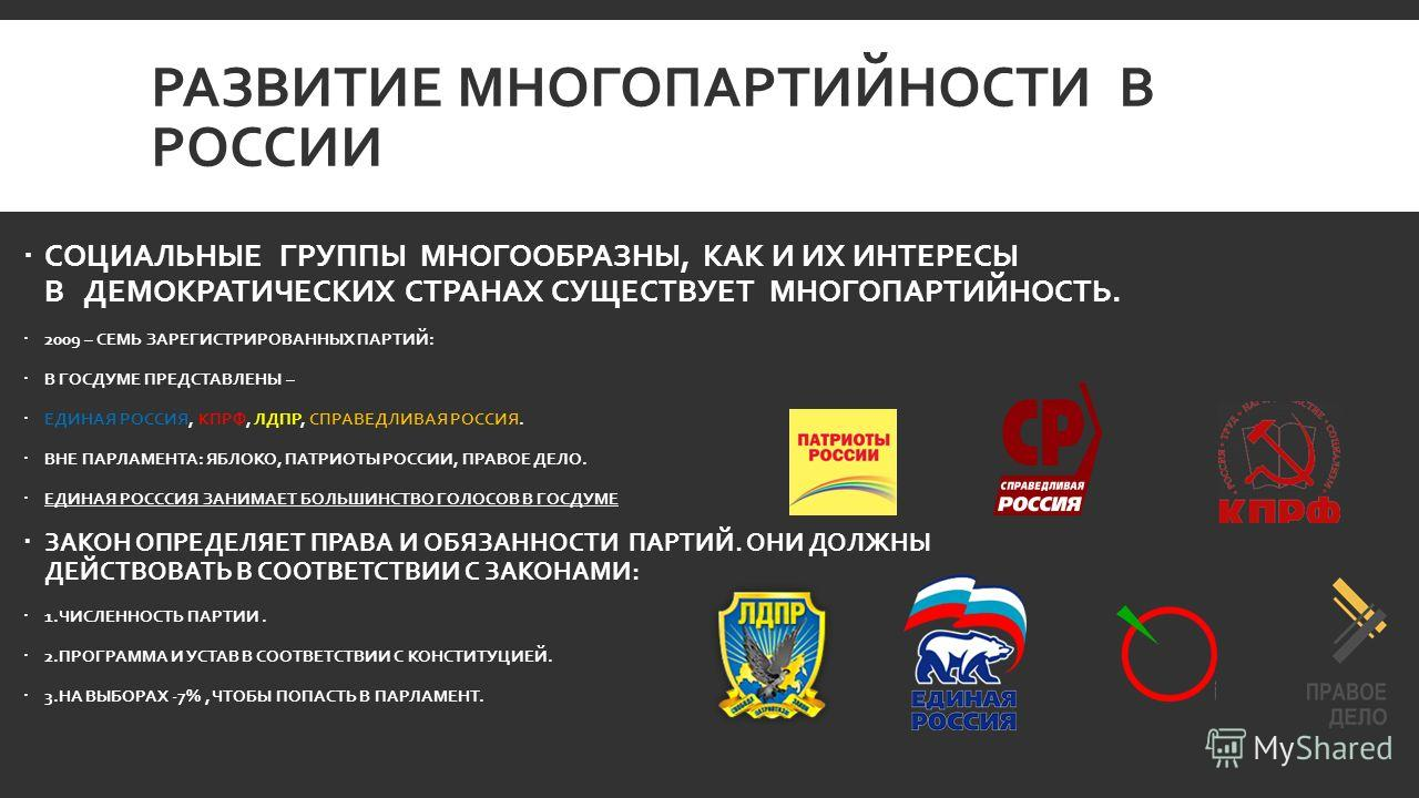 РАЗВИТИЕ МНОГОПАРТИЙНОСТИ В РОССИИ СОЦИАЛЬНЫЕ ГРУППЫ МНОГООБРАЗНЫ, КАК И ИХ ИНТЕРЕСЫ В ДЕМОКРАТИЧЕСКИХ СТРАНАХ СУЩЕСТВУЕТ МНОГОПАРТИЙНОСТЬ. 2009 – СЕМЬ ЗАРЕГИСТРИРОВАННЫХ ПАРТИЙ: В ГОСДУМЕ ПРЕДСТАВЛЕНЫ – ЕДИНАЯ РОССИЯ, КПРФ, ЛДПР, СПРАВЕДЛИВАЯ РОССИЯ
