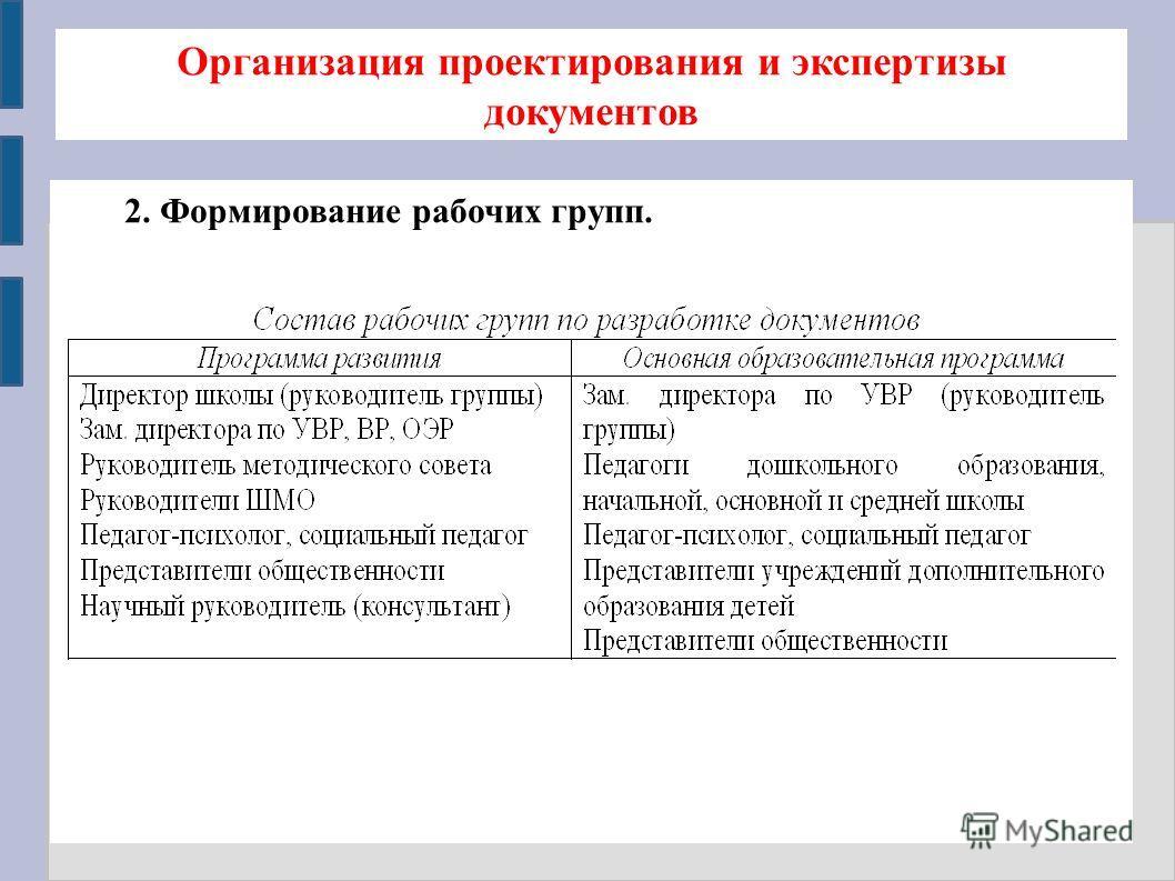 2. Формирование рабочих групп. Организация проектирования и экспертизы документов