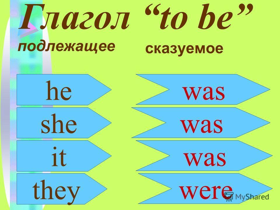 Глагол to be подлежащеесказуемое I we you was were