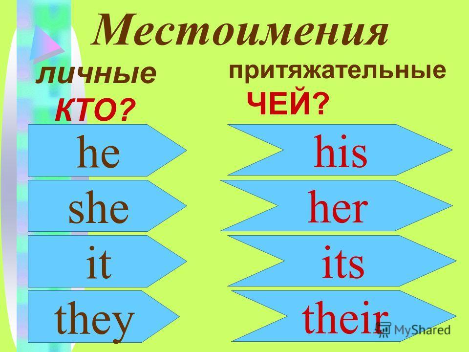 Местоимения личные КТО? притяжательные ЧЕЙ? I we you my our your