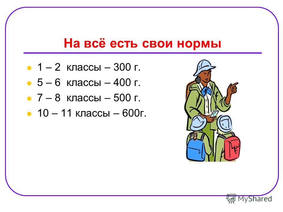 На всё есть свои нормы 1 – 2 классы – 300 г. 5 – 6 классы – 400 г. 7 – 8 классы – 500 г. 10 – 11 классы – 600г.