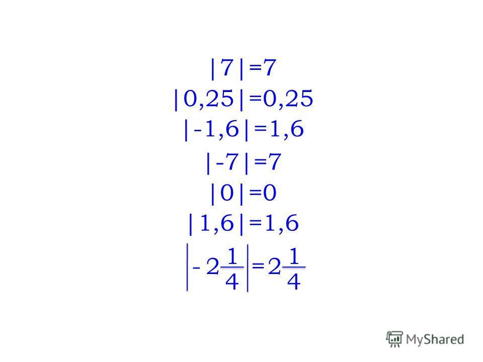 1 4 2 - 1 4 2 = |7|=7 |0,25|=0,25 |-1,6|=1,6 |-7|=7 |0|=0 |1,6|=1,6