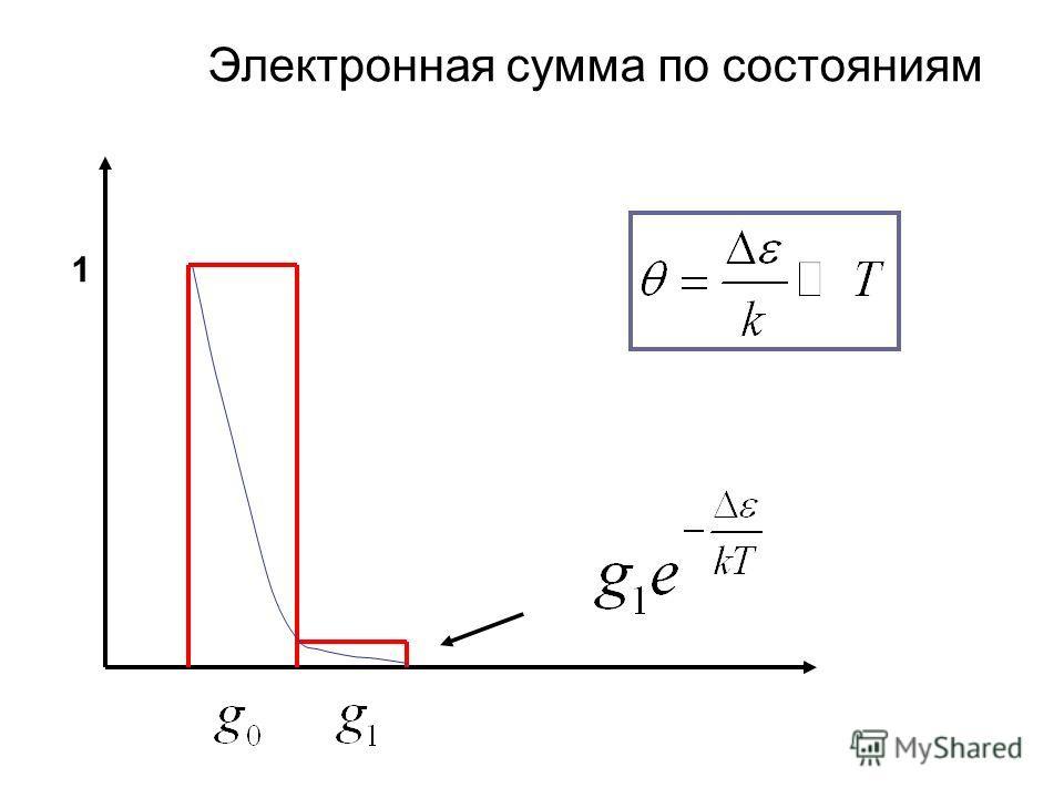 Электронная сумма по состояниям 1