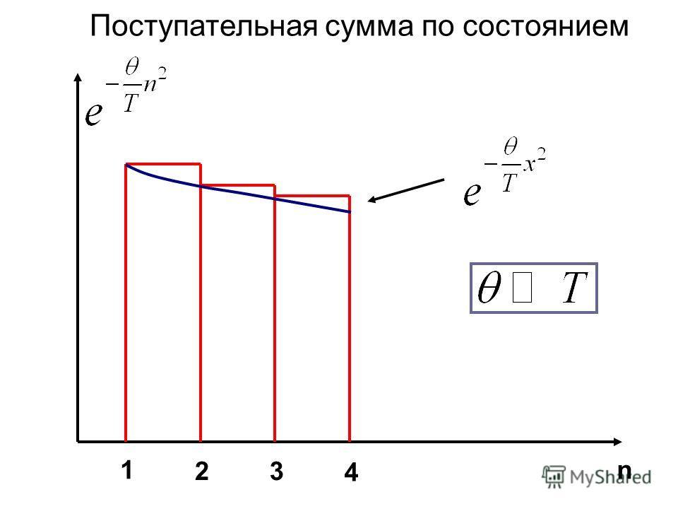 n1 4 32 Поступательная сумма по состоянием
