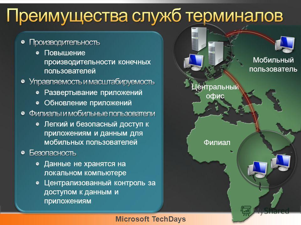 Microsoft TechDays Центральный офис Филиал Мобильный пользователь
