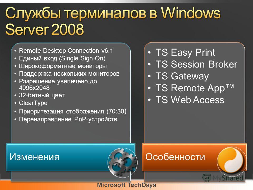 Microsoft TechDays Remote Desktop Connection v6.1 Единый вход (Single Sign-On) Широкоформатные мониторы Поддержка нескольких мониторов Разрешение увеличено до 4096x2048 32-битный цвет ClearType Приоритезация отображения (70:30 ) Перенаправление PnP-у