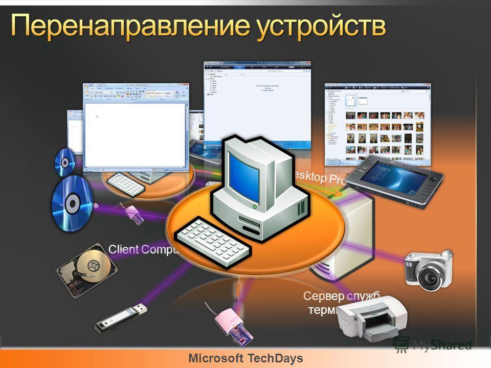 Microsoft TechDays Сервер служб терминалов Remote Desktop Protocol Client Computer