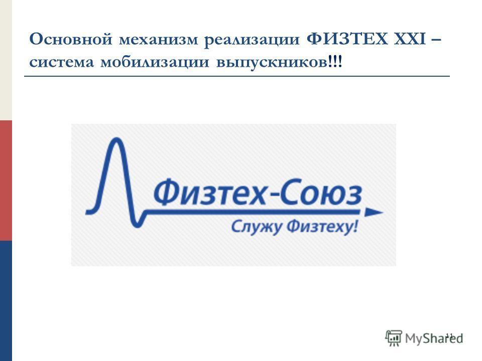 Основной механизм реализации ФИЗТЕХ ХХI – система мобилизации выпускников!!! 11