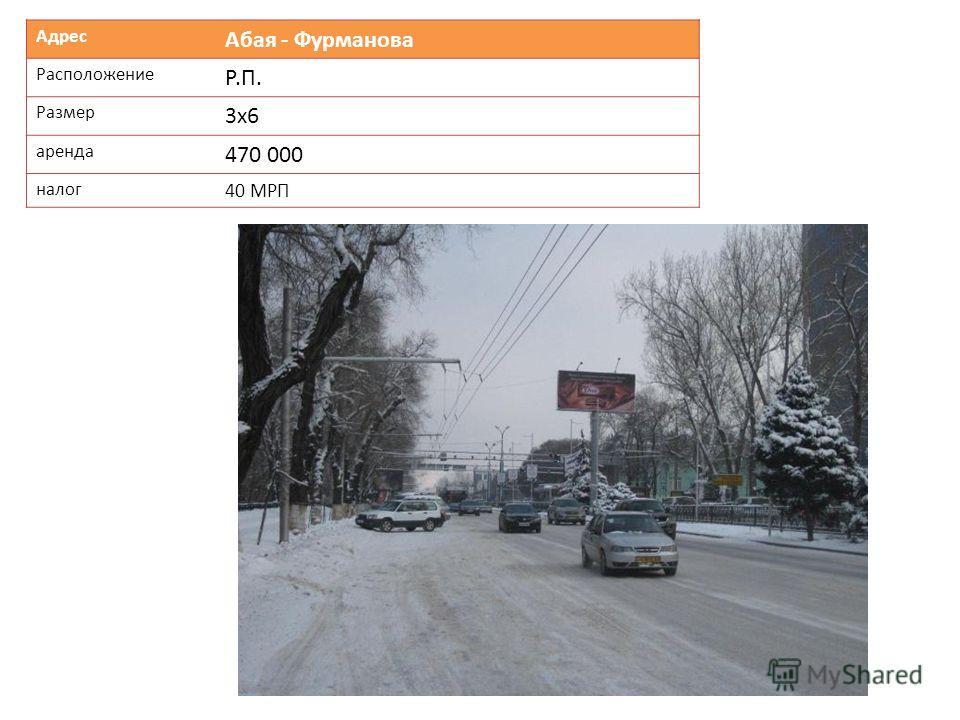 Адрес Абая - Фурманова Расположение Р.П. Размер 3х6 аренда 470 000 налог 40 МРП