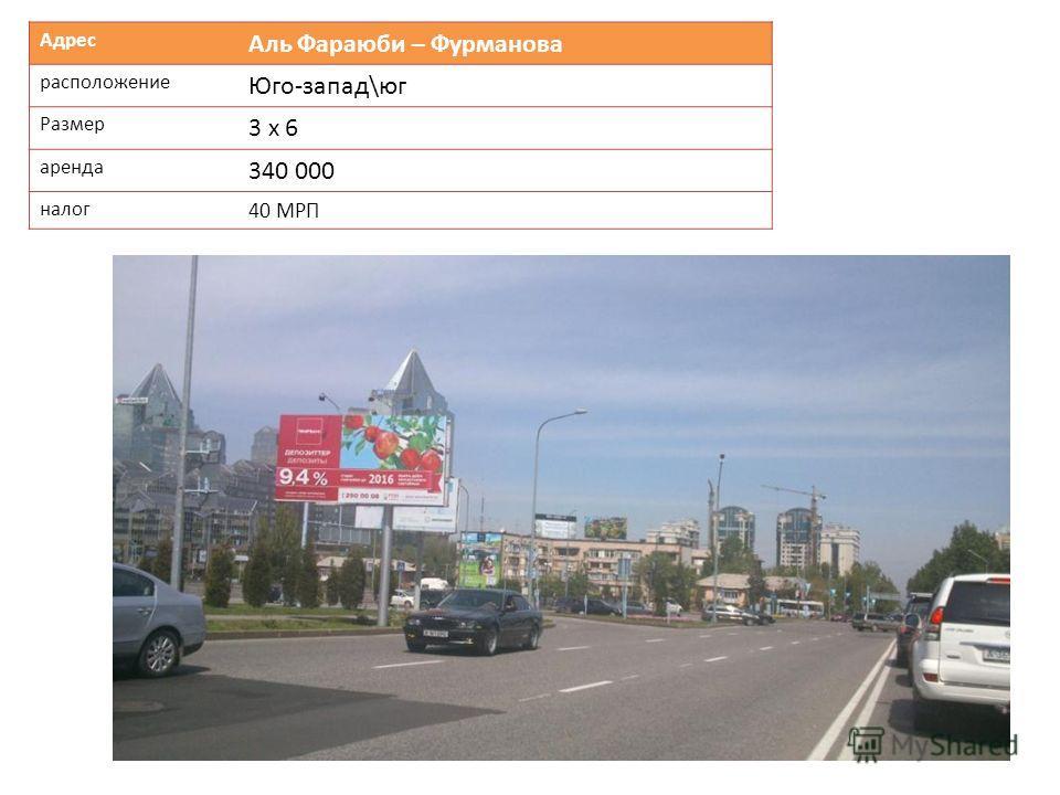 Адрес Аль Фараюби – Фурманова расположение Юго-запад\юг Размер 3 х 6 аренда 340 000 налог 40 МРП