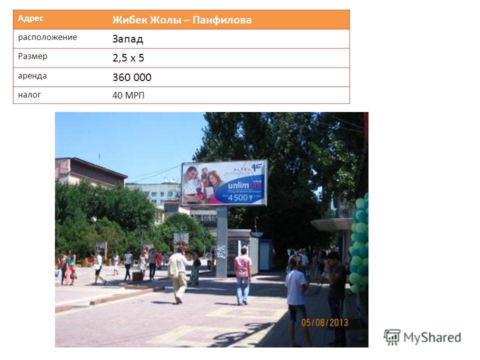 Адрес Жибек Жолы – Панфилова расположение Запад Размер 2,5 х 5 аренда 360 000 налог 40 МРП