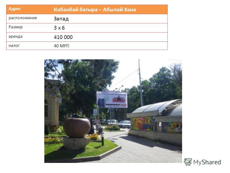 Адрес Кабанбай батыра – Абылай Хана расположение Запад Размер 3 х 6 аренда 410 000 налог 40 МРП