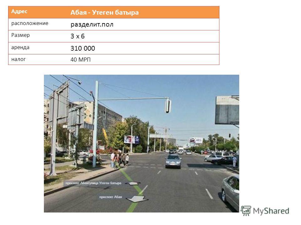 Адрес Абая - Утеген батыра расположение разделит.пол Размер 3 х 6 аренда 310 000 налог 40 МРП