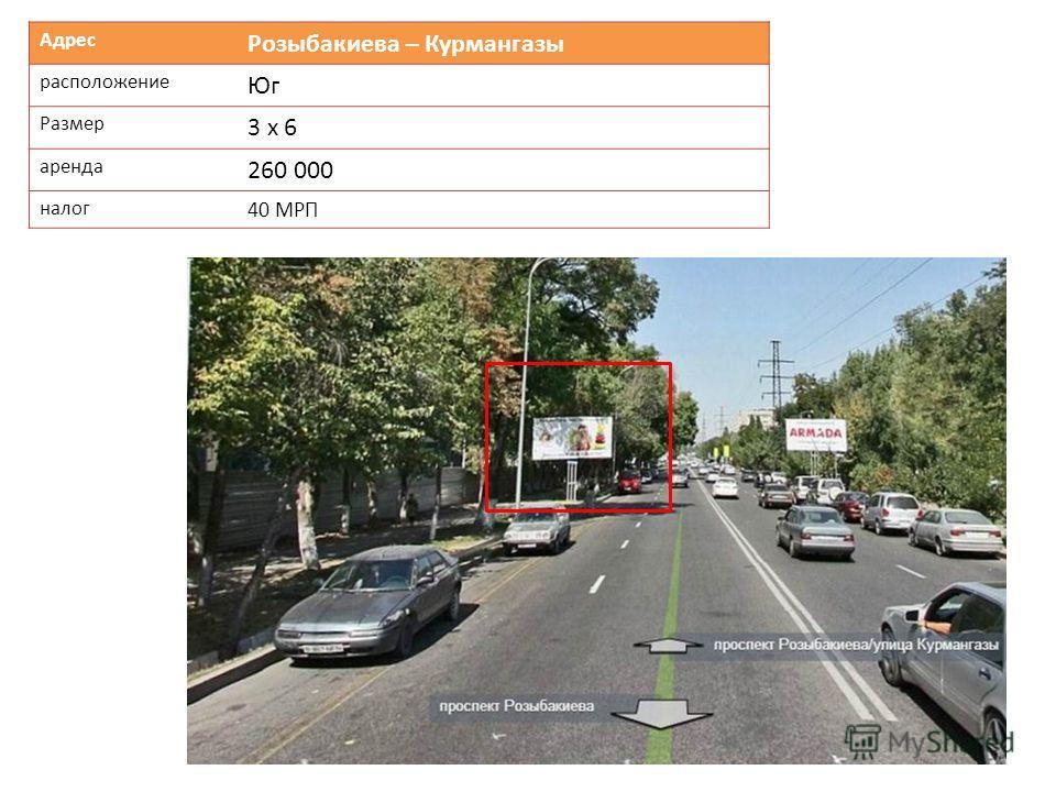 Адрес Розыбакиева – Курмангазы расположение Юг Размер 3 х 6 аренда 260 000 налог 40 МРП