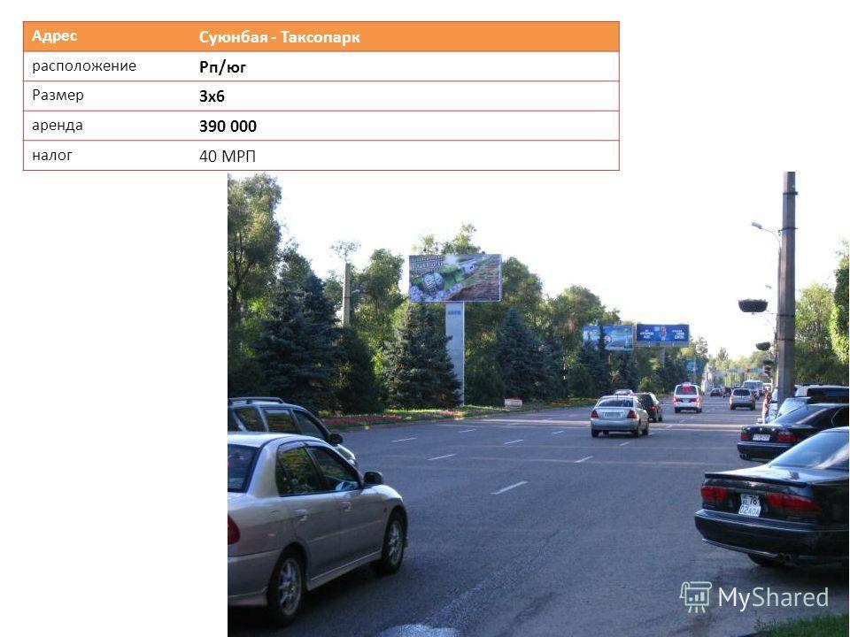 Адрес Суюнбая - Таксопарк расположение Рп/юг Размер 3х6 аренда 390 000 налог 40 МРП