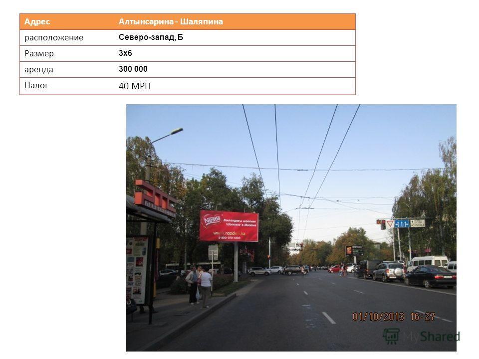 Адрес Алтынсарина - Шаляпина расположение Северо-запад, Б Размер 3х6 аренда 300 000 Налог 40 МРП