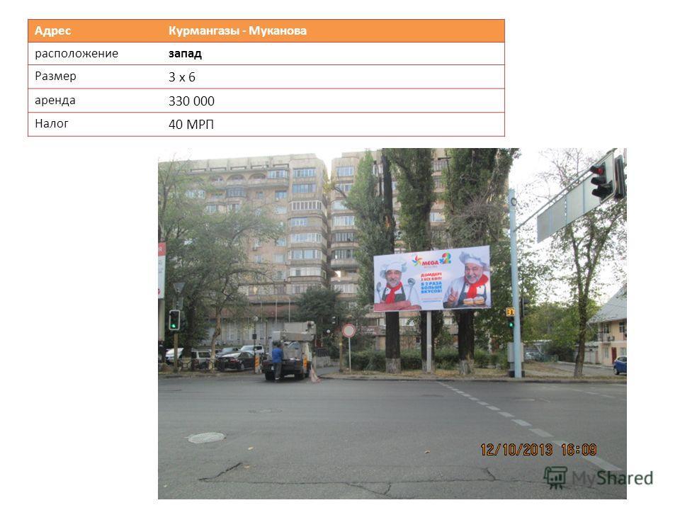 Адрес Курмангазы - Муканова расположениезапад Размер 3 х 6 аренда 330 000 Налог 40 МРП