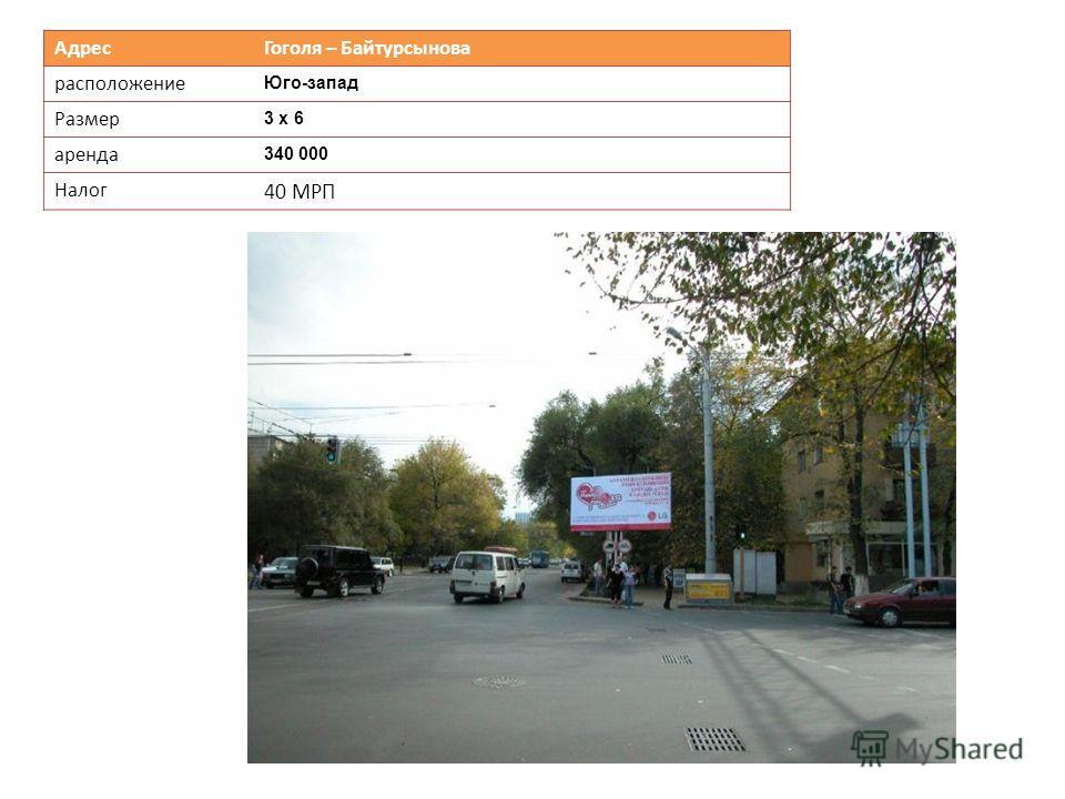 Адрес Гоголя – Байтурсынова расположение Юго-запад Размер 3 х 6 аренда 340 000 Налог 40 МРП