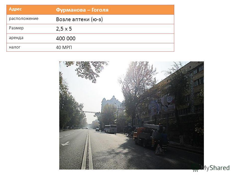 Адрес Фурманова – Гоголя расположение Возле аптеки (ю-з) Размер 2,5 х 5 аренда 400 000 налог 40 МРП