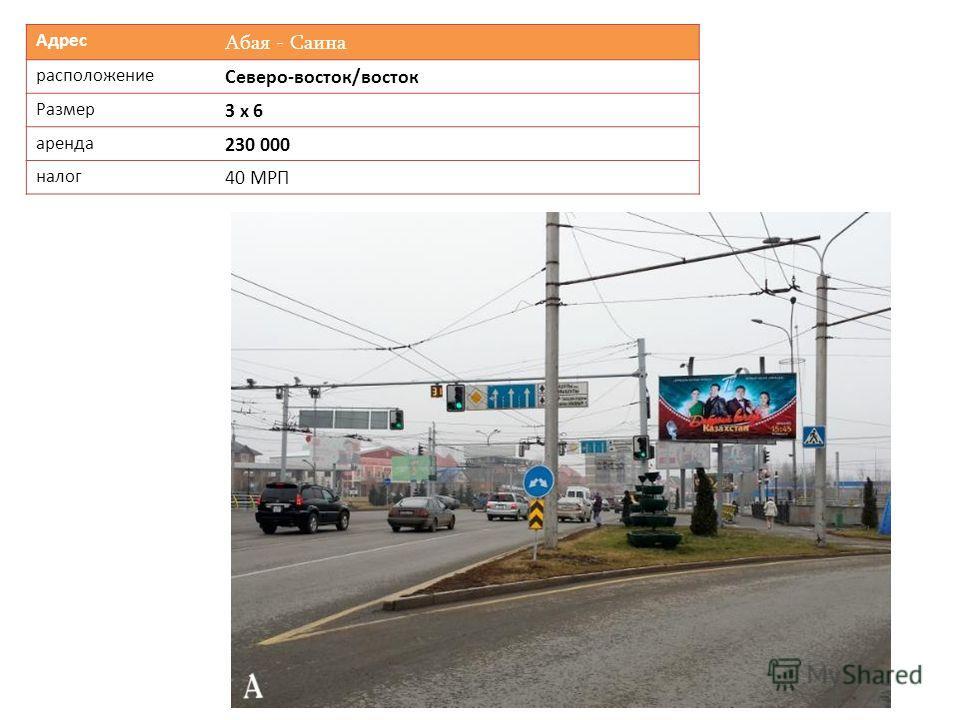 Адрес Абая - Саина расположение Северо-восток/восток Размер 3 х 6 аренда 230 000 налог 40 МРП