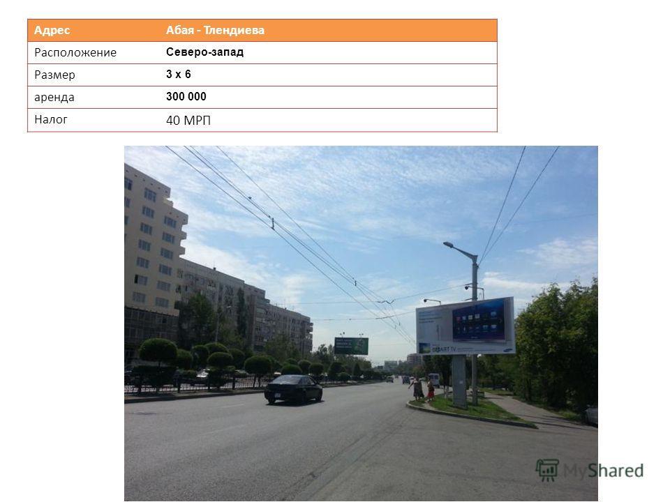 Адрес Абая - Тлендиева Расположение Северо-запад Размер 3 х 6 аренда 300 000 Налог 40 МРП