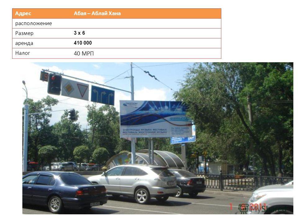 Адрес Абая – Аблай Хана расположение Размер 3 х 6 аренда 410 000 Налог 40 МРП