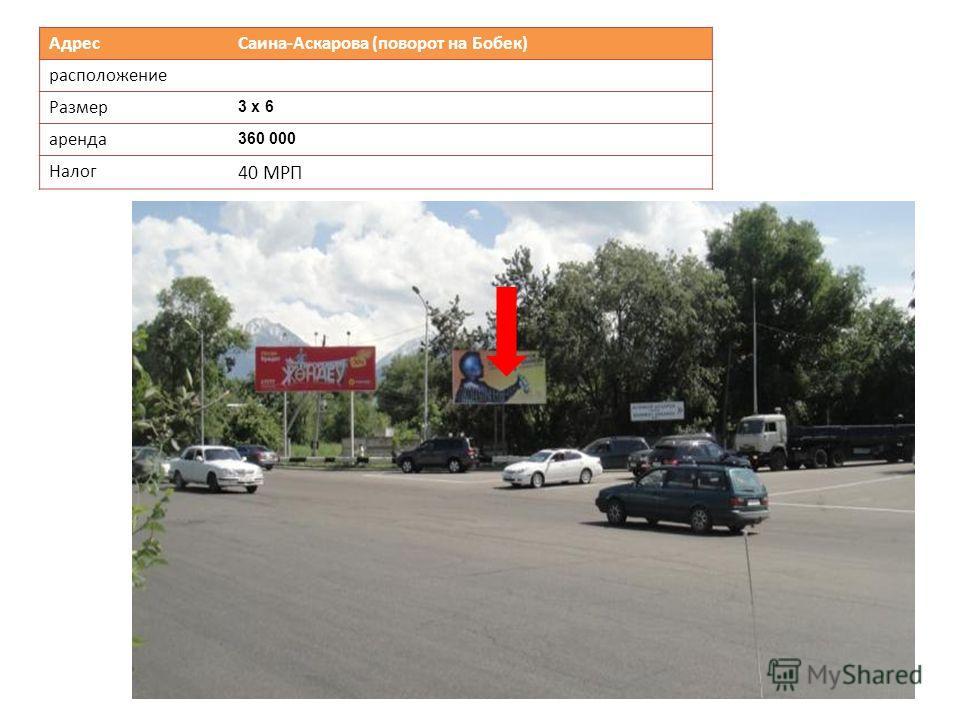 Адрес Саина-Аскарова (поворот на Бобек) расположение Размер 3 х 6 аренда 360 000 Налог 40 МРП
