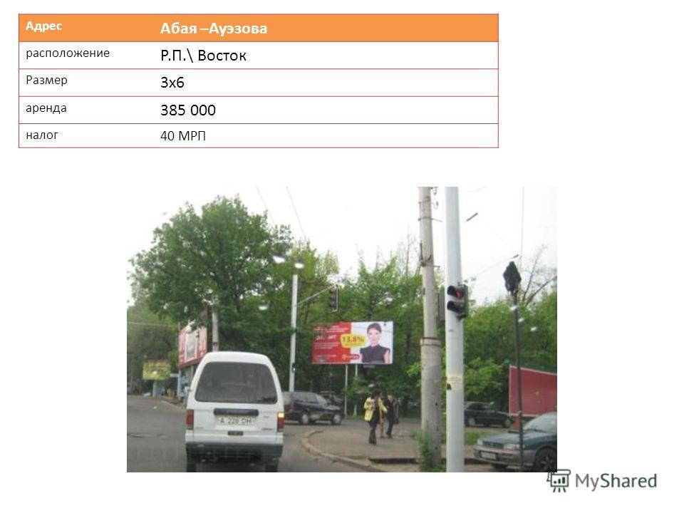 Адрес Абая –Ауэзова расположение Р.П.\ Восток Размер 3х6 аренда 385 000 налог 40 МРП