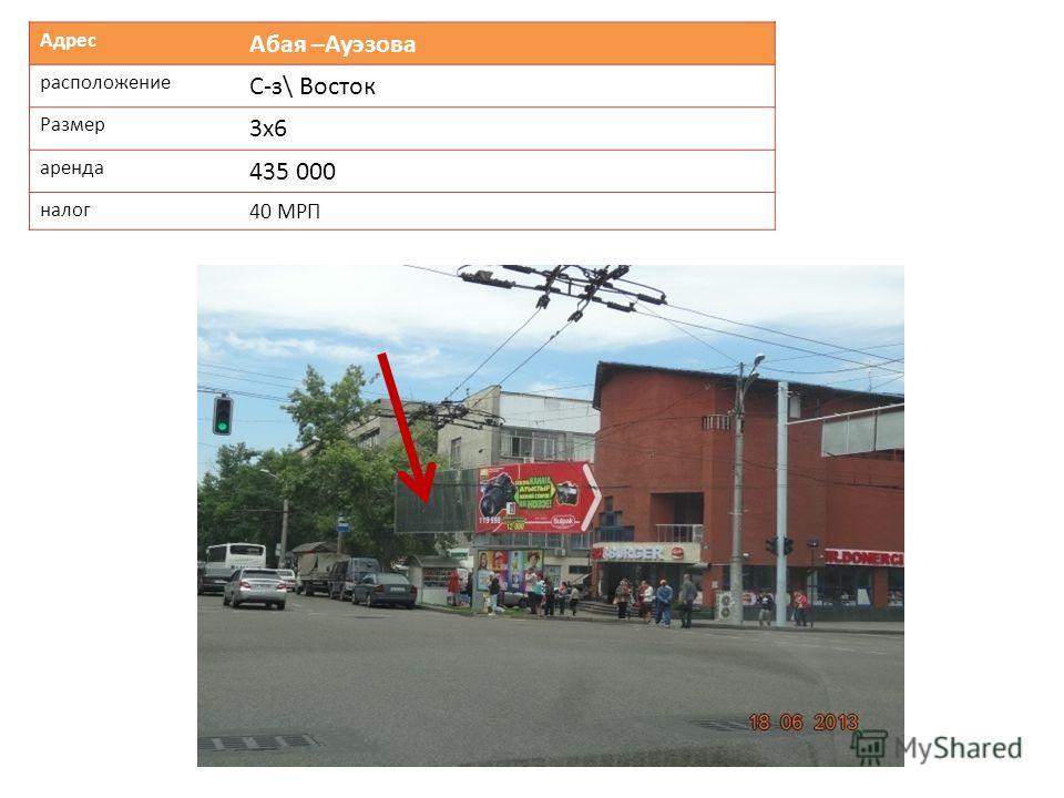 Адрес Абая –Ауэзова расположение С-з\ Восток Размер 3х6 аренда 435 000 налог 40 МРП