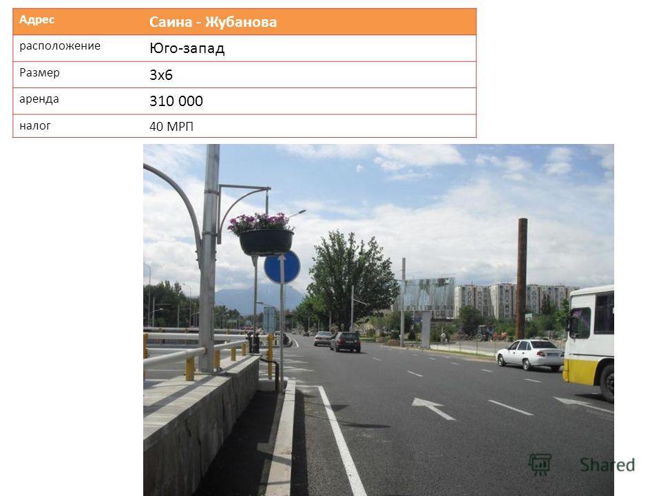 Адрес Саина - Жубанова расположение Юго-запад Размер 3х6 аренда 310 000 налог 40 МРП
