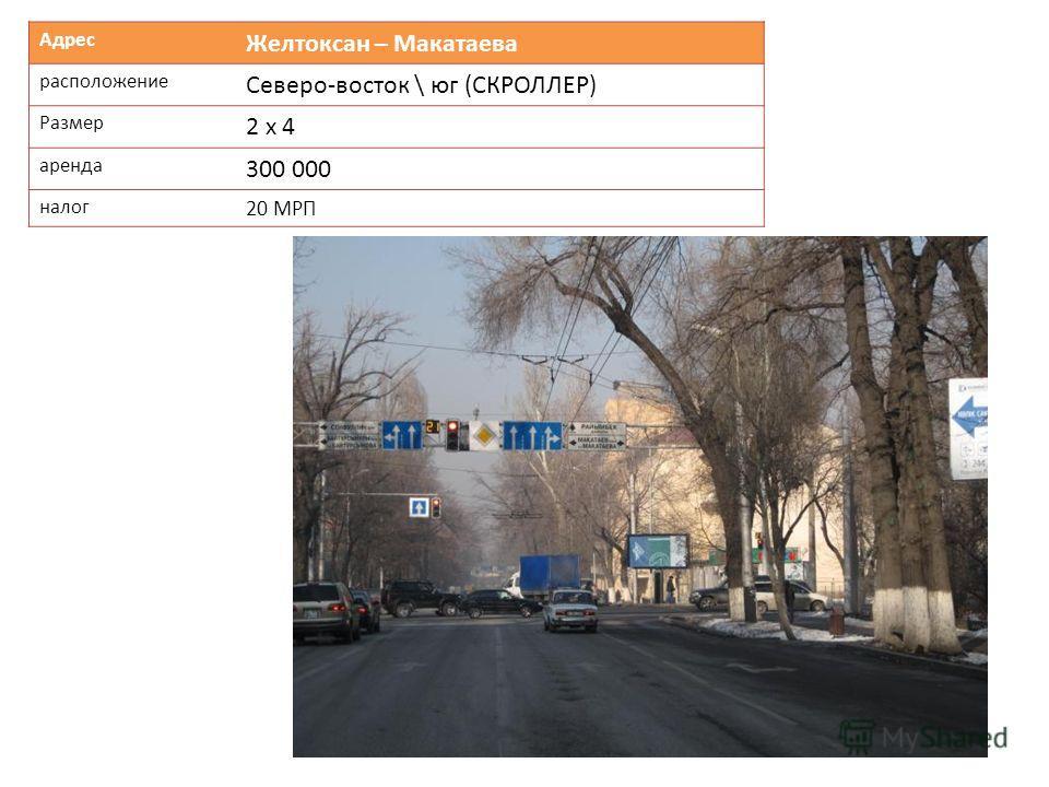 Адрес Желтоксан – Макатаева расположение Северо-восток \ юг (СКРОЛЛЕР) Размер 2 х 4 аренда 300 000 налог 20 МРП