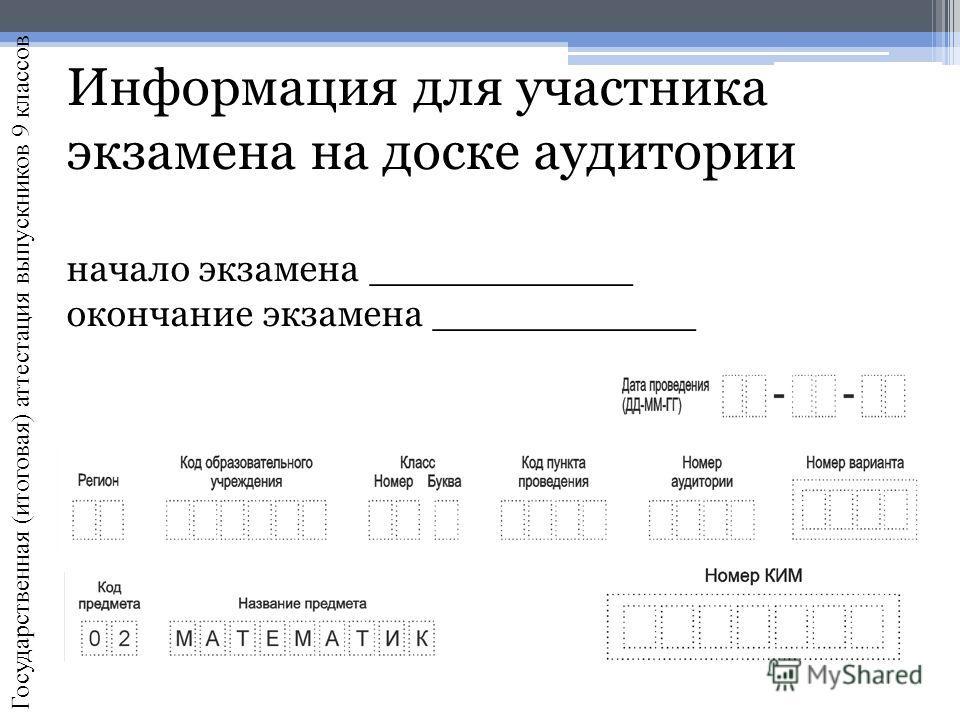 Информация для участника экзамена на доске аудитории начало экзамена ___________ окончание экзамена ___________ Государственная (итоговая) аттестация выпускников 9 классов