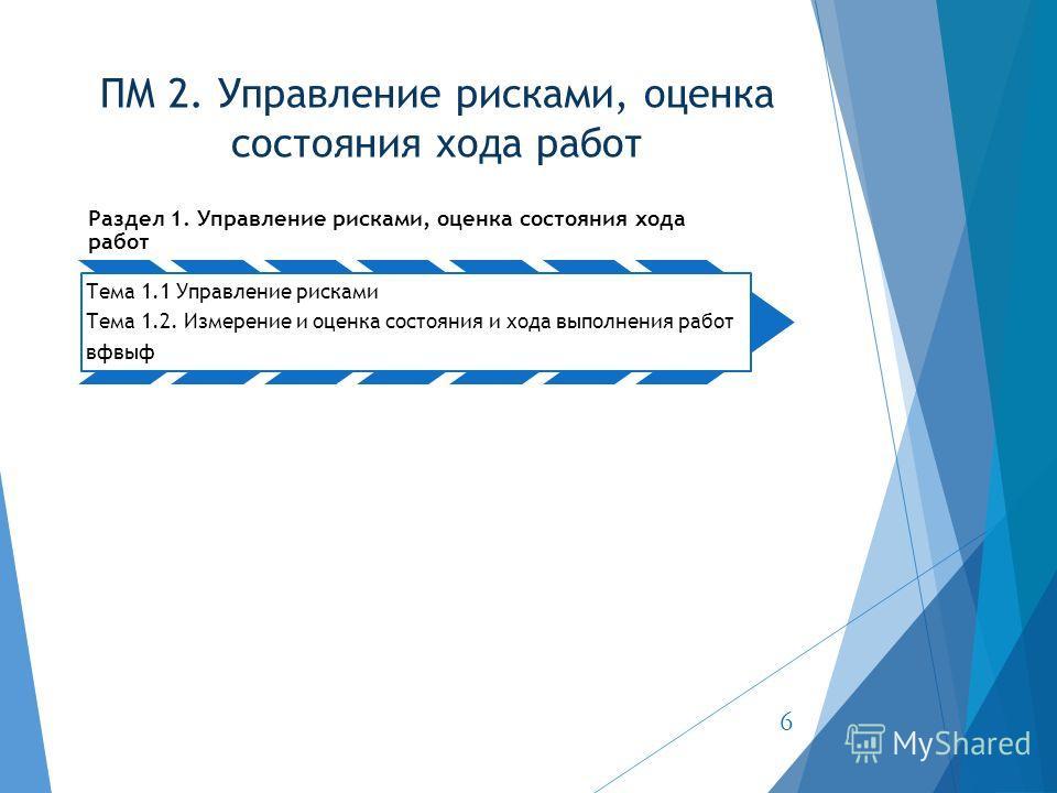 ПМ 2. Управление рисками, оценка состояния хода работ 6 Раздел 1. Управление рисками, оценка состояния хода работ Тема 1.1 Управление рисками Тема 1.2. Измерение и оценка состояния и хода выполнения работ вфвыф