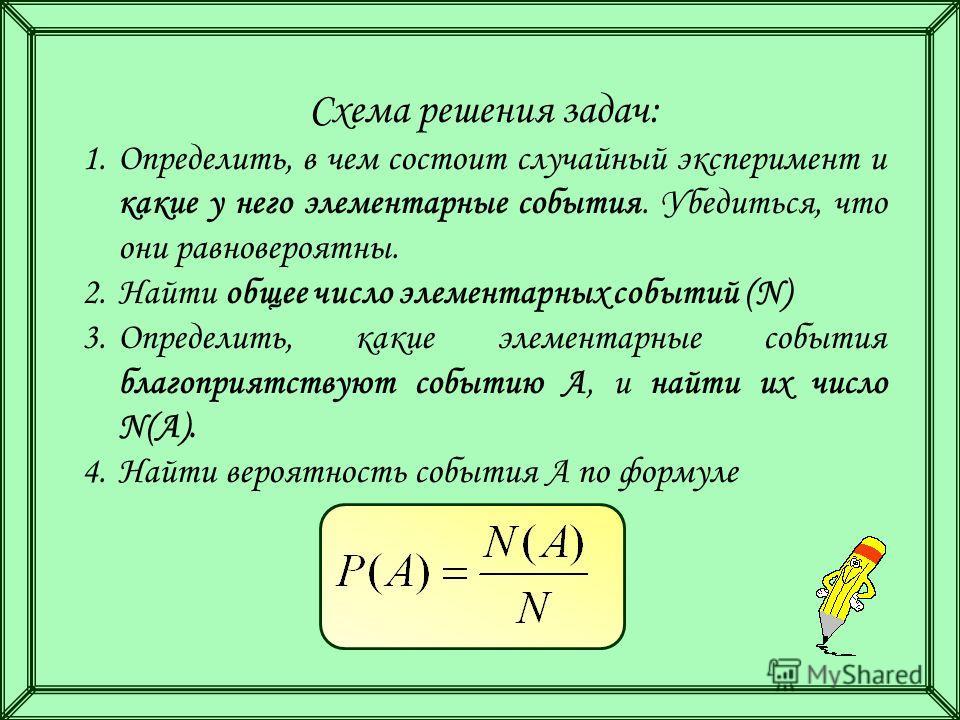 Схема решения задач: 1.Определить, в чем состоит случайный эксперимент и какие у него элементарные события. Убедиться, что они равновероятны. 2.Найти общее число элементарных событий (N) 3.Определить, какие элементарные события благоприятствуют событ