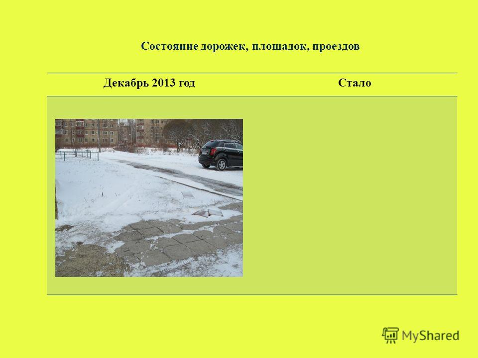 Состояние дорожек, площадок, проездов Декабрь 2013 годСтало