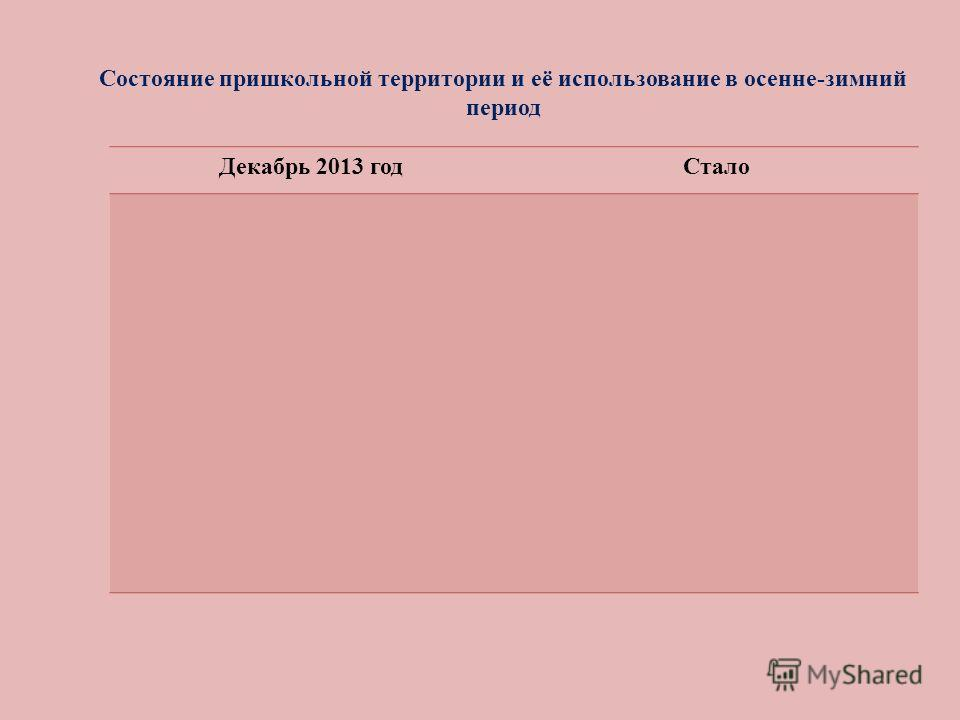 Состояние пришкольной территории и её использование в осенне-зимний период Декабрь 2013 годСтало