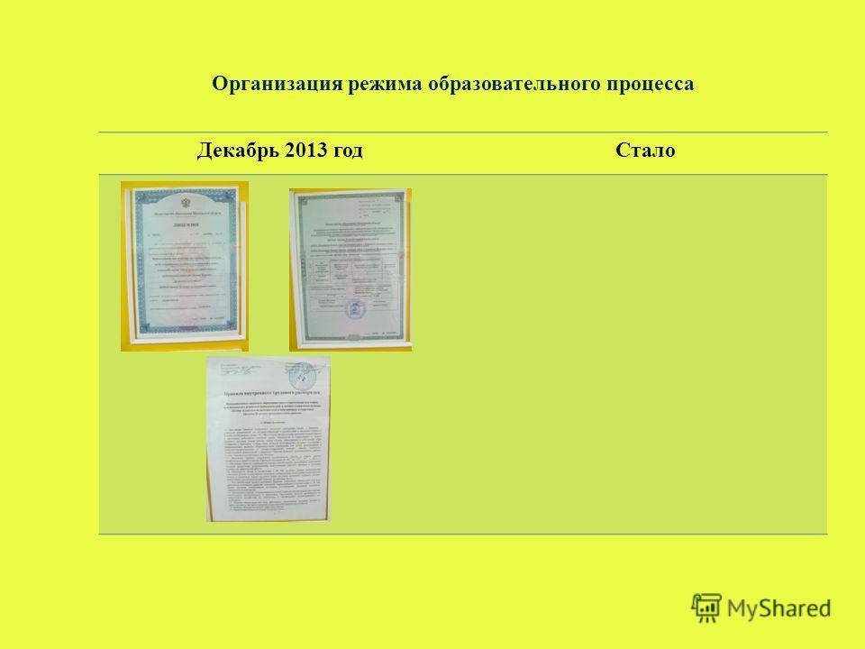 Организация режима образовательного процесса Декабрь 2013 годСтало