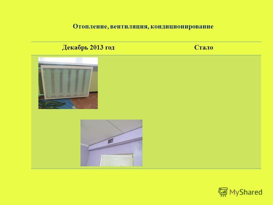 Отопление, вентиляция, кондиционирование Декабрь 2013 годСтало